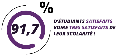 taux de satisfaction rennes